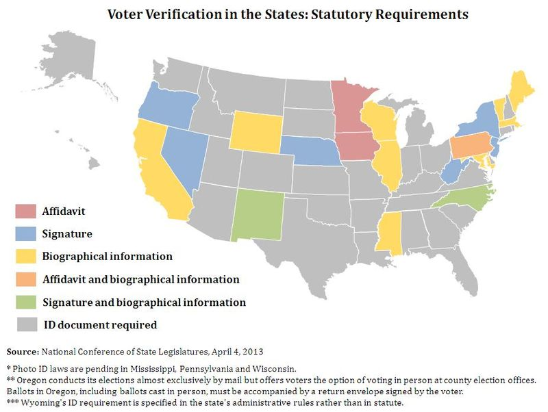 Voter verification map