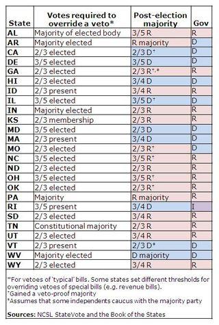 Chart [Full-size]
